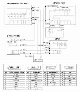 Kia Cee U0026 39 D - Hands Free Switch Schematic Diagrams