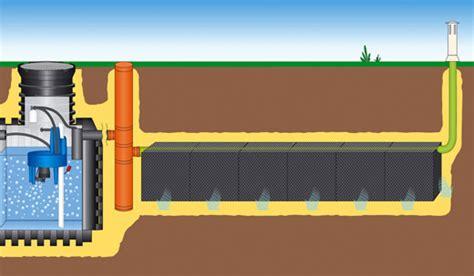 versickerung hq abwasser baustoffsysteme und service