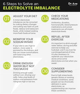Symptoms Of Electrolyte Imbalance  Plus How To Solve It