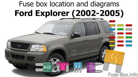 fuse box location  diagrams ford explorer