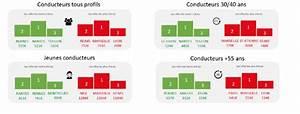 Coefficient Assurance Auto : l 39 argus de l 39 assurance assurance auto les tarifs par villes assurance assurance en ligne ~ Gottalentnigeria.com Avis de Voitures