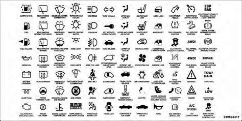 2016 hyundai elantra warning lights 2015 hyundai sonata dashboard warning light symbols html