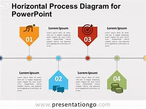 Horizontal Process Diagram For Powerpoint