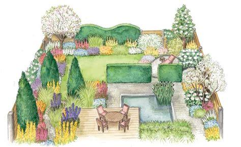 Garten Gestalten Grundriss by Gestaltungstricks F 252 R Kleine G 228 Rten Gartentipps