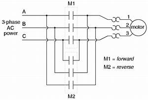Permissive And Interlock Circuits   Ladder Logic