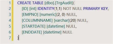 sql trigger audit table changes sql server insight dml trigger to track updates on a