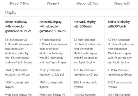 iphone 7 specification iphone 7 and iphone 7 plus vs iphone 6s and iphone 6s plus