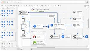 New Diagram  Google Cloud Platform  Gcp  Architecture