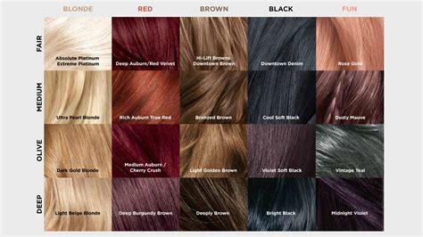 Our Loréal Paris Féria Hair Color Chart Loréal Paris