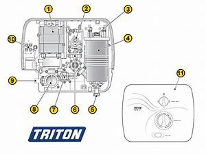 Shower Spares For Triton T90si