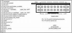 Motorola Cdm1250 Wiring Diagram