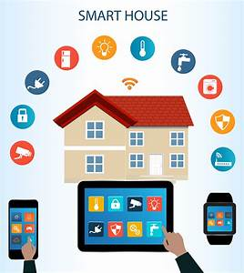 Homee Smart Home : is iot smart house technology ignoring the human factor ~ Lizthompson.info Haus und Dekorationen
