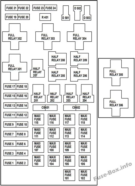 1998 Ford F150 Fuse Box Diagram by Fuse Box Diagrams Gt Ford F 150 1997 2003