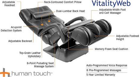 ht 7450 zero anti gravity human touch robotic home