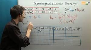 Kmh Berechnen : bestimmen einer regressionsgerade mathehilfe24 ~ Themetempest.com Abrechnung