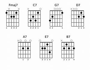 Guitar Chord Charts For You To Print