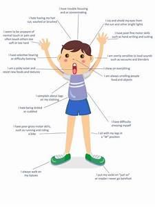 Explaining Sensory Processing Disorder  Spd  To Family