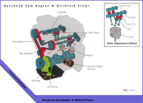 toyota avalon xls engine diagram  wiring diagram