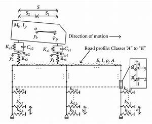 Continuum model of half car crossing an integral bridge ...
