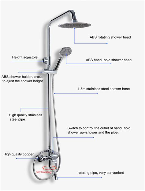Faucet Set by Showerhead And Faucet Sets Bathroom Faucet And Shower Sets