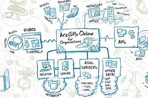 Arcgis Online  U2013 Is It The Future
