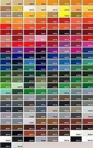 Ncs Farben Ral Farben Umrechnen : europaheizung ralfarben ~ Frokenaadalensverden.com Haus und Dekorationen