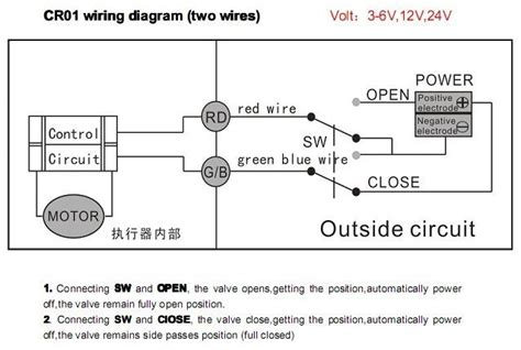 M Pac Wiring Diagram by Led Fluorescent Replacement Wiring Diagram