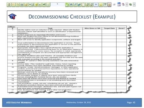 Application Deployment Checklist Template by Application Deployment Checklist Template Templates