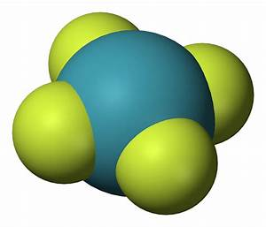 Noble Gases Project (Chemistry 1 Honors) - ThingLink