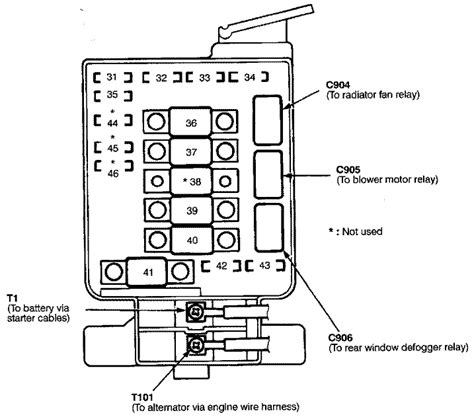 Honda Civic Del Sol Fuse Box Diagrams Tech