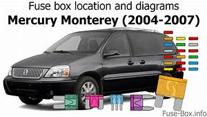 Fuse Box Location And Diagrams  Mercury Monterey  2004