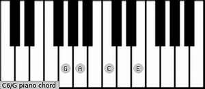 C6g Piano Chord C With G Added As The Lower Note Sixth