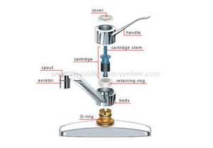 leaky kitchen sink faucet house plumbing faucets cartridge faucet image
