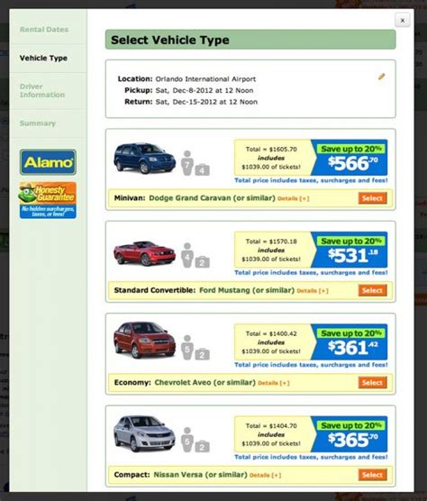 Discount Car Rentals With Tickets For Orlando Vacations