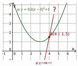 Steigung Einer Parabel Berechnen : tangenten an parabeln mathe artikel ~ Themetempest.com Abrechnung