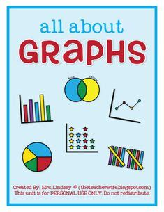 mathstatistics images math teaching math math
