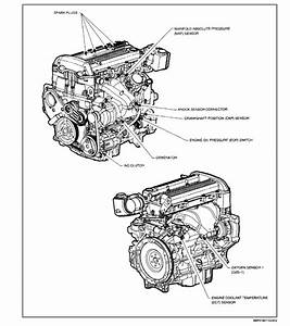 Crankshaft Position Sensor Location  Where Is The