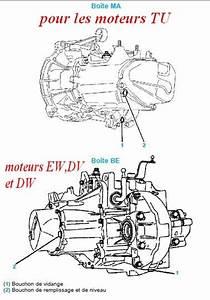 Wiring Diagram Usuario Citroen C2