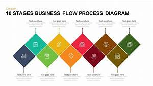 10 Stages Business Flow Process Diagram Keynote And