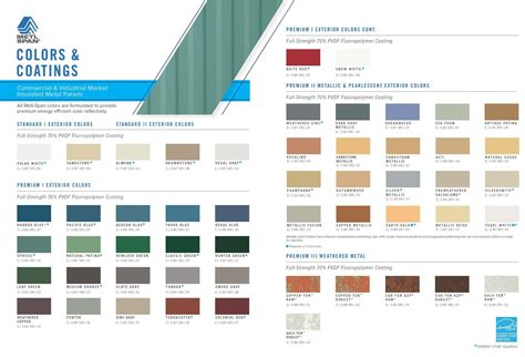 colors metl span insulated wall panels roof panels architectural wall pane insulated foam