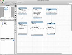 Generate Er Diagram From Mysql Db : database management tools and compose for mysql compose ~ A.2002-acura-tl-radio.info Haus und Dekorationen