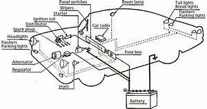 baj website the role of batteries With car battery circuit