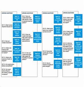 12+ Marketing Analysis Samples | Sample Templates