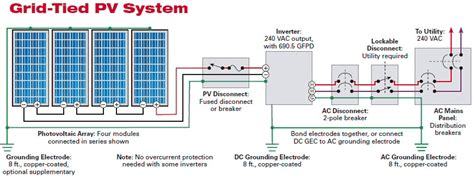Wiring Diagram On How Work Solar Panel by Solar Photovoltaic Panels Array Wiring Diagram Non Stop