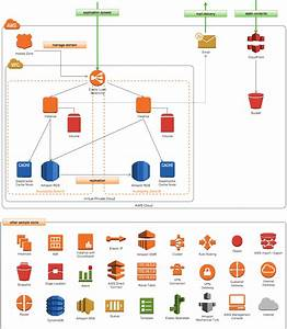 Application Architecture Diagram Visio Template