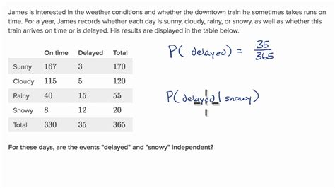 conditional probability  independence probability