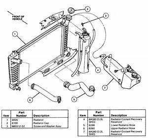 1999 Ford Taurus Radiator Hose Diagram