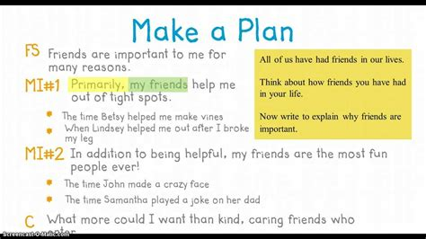 How To Plan & Write An Expository Essay Youtube