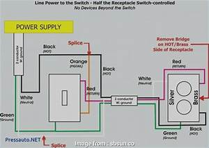 Electrical Outlet Ground Connection Brilliant Best Wiring