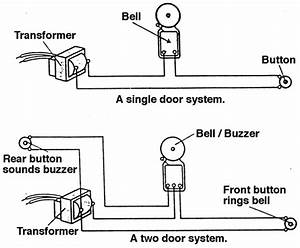 Doorbell Installation Diagram  U0026 Wire A Transformer Door